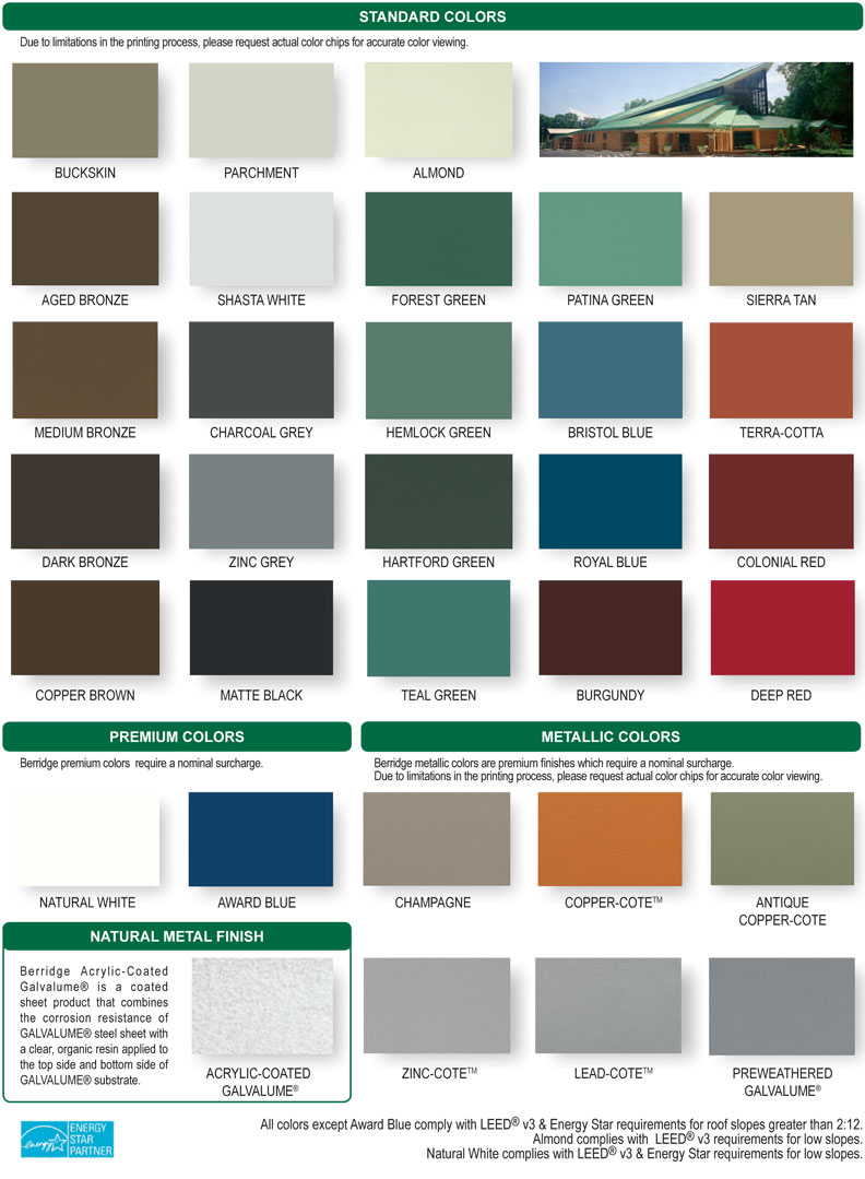Color Strip For S5 174 Colorgard Roof Things Llc