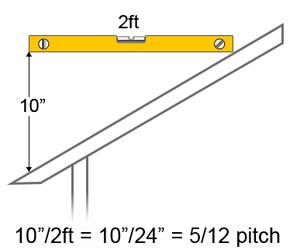 Determine Roof Pitch
